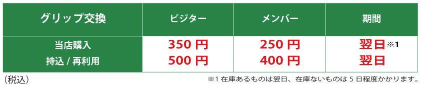 グリップ交換料金表の画像